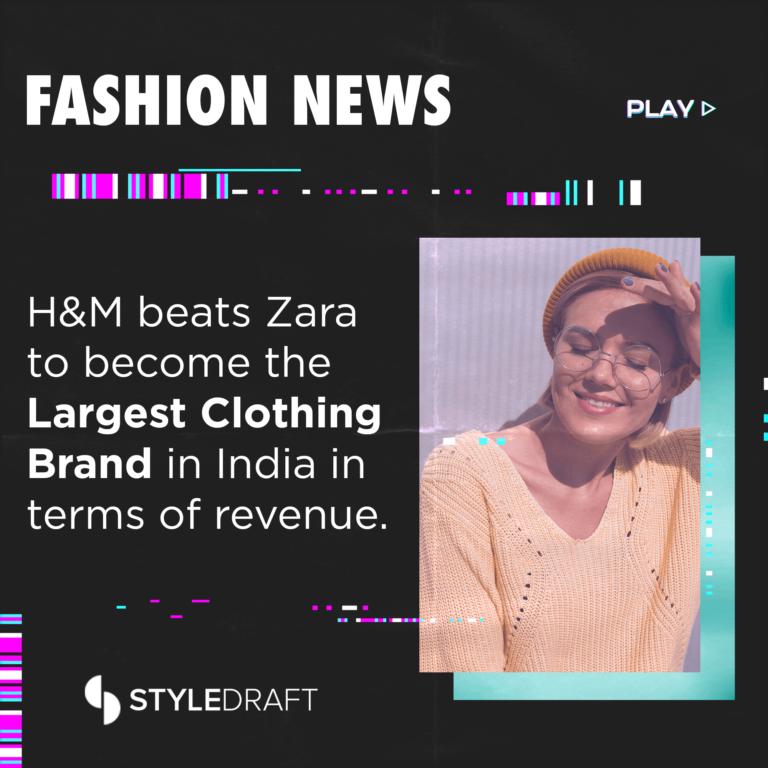 H&M beats Zara to become the largest clothing brand in India in terms of revenue.